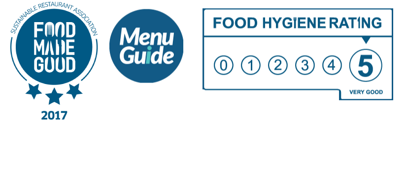 Food hygiene, allergens and ethics compilation